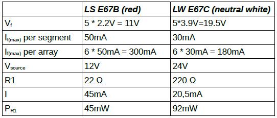 led_specs